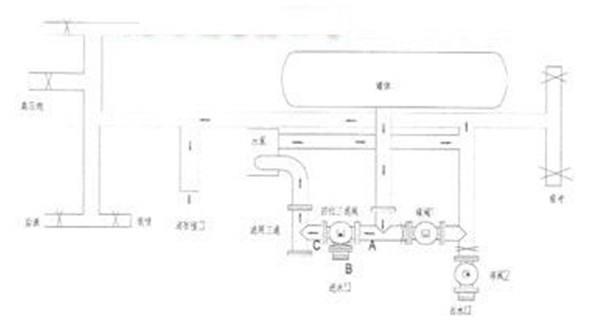 东风尖头140洒水车结构示意图展示|湖北程力专用汽车