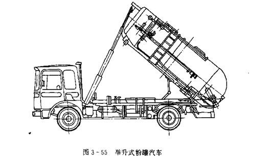 湖北程力粉罐汽车结构与设计