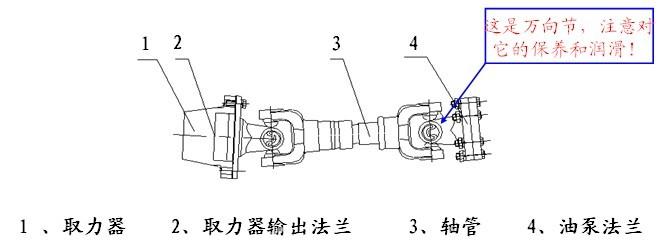 3)附件传动轴结构:两端标准万向节+轴管