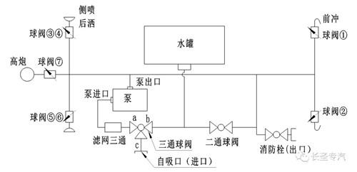 江铃顺达55方乐投国际米兰俱乐部多功能抑尘车 (1).jpg